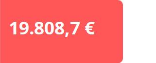 19.808,7€ mujeres sin discapacidad