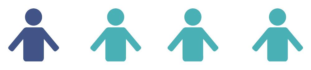 1 icono de persona azul y 3 iconos de persona verdes que representan 1 de cada 4